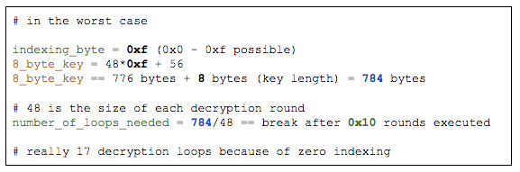 Math Used to Calculate Loops Needed