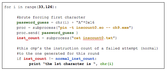 Python Pseudocode