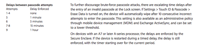 Passcode delays are enforced by the Secure Enclave in A7 and newer devices